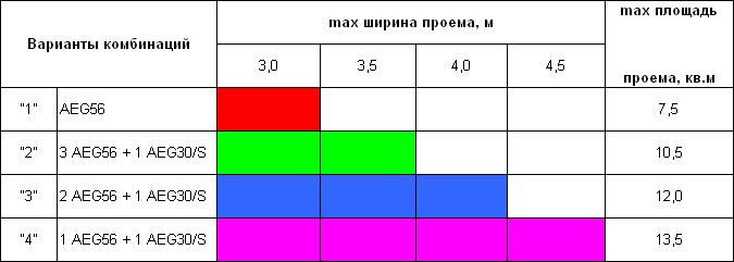 prof5