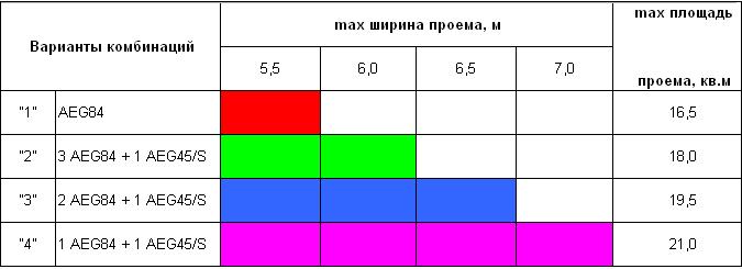 prof6